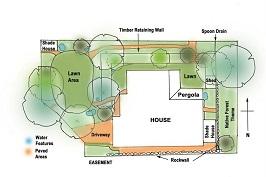 Landscaping home gardens studies online landscape for Landscape design courses home study